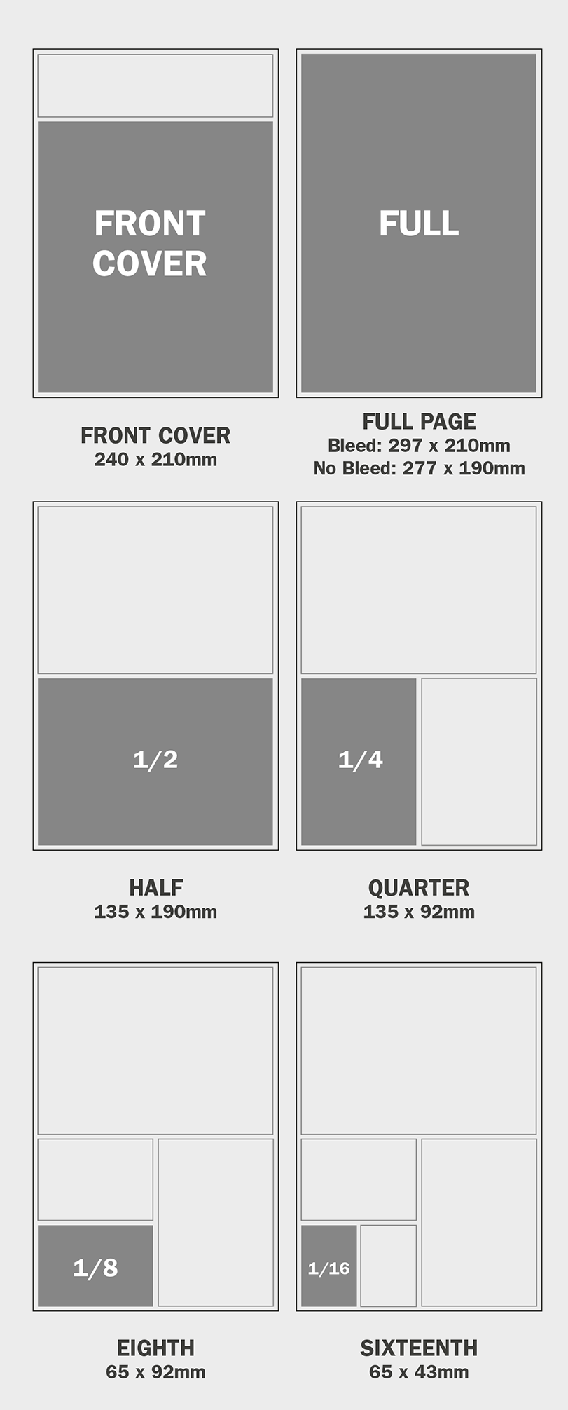 page_sizes